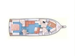 buying Hatteras 40 DC Mark II For Sale